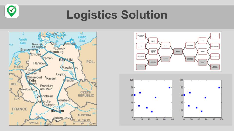 Logistics Traveling Salesman solution by Make My Day